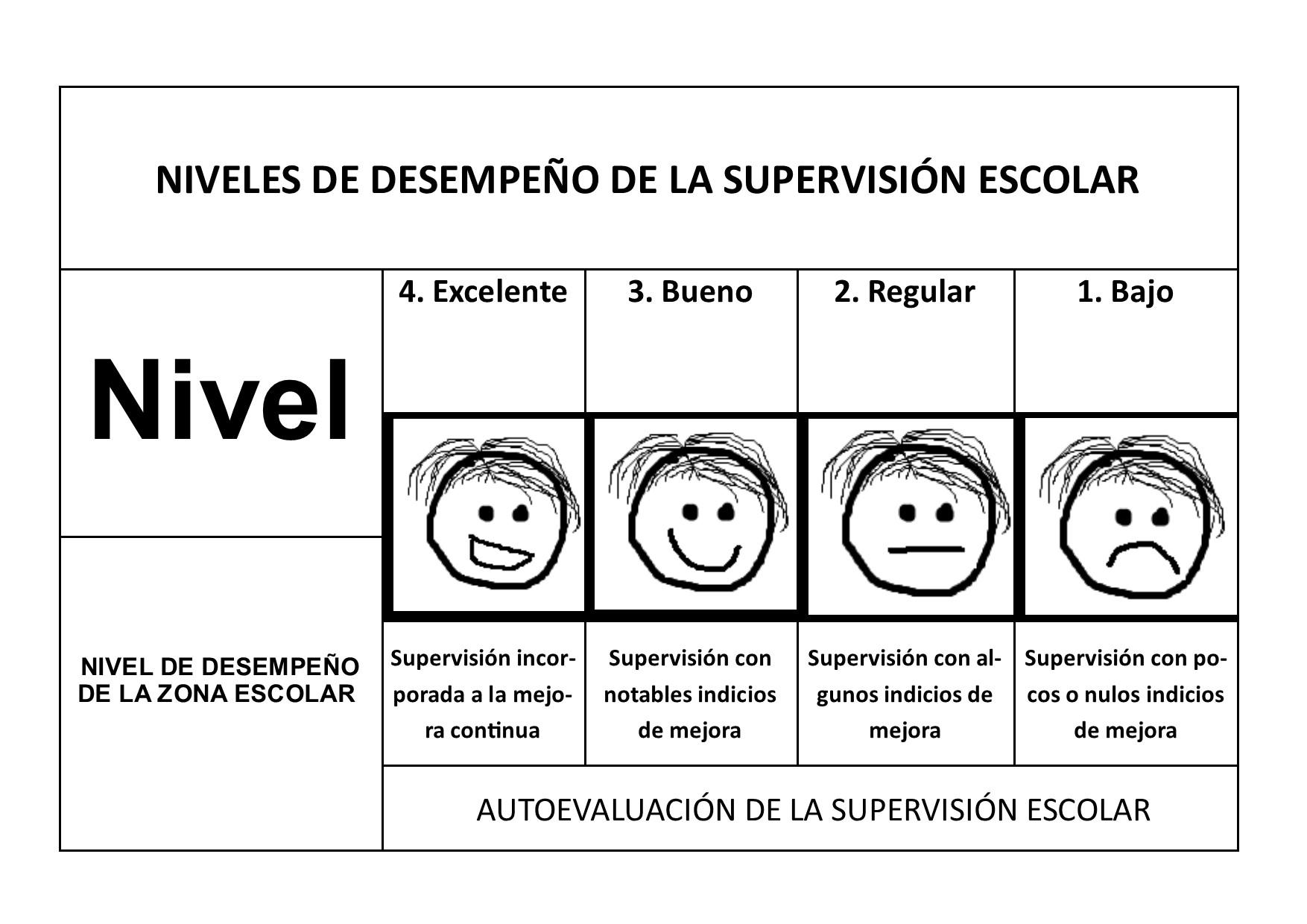 ESTRATEGIAS PARA LA MEJORA DEL DESEMPEÑO DE LA FUNCIÓN SUPERVISORA